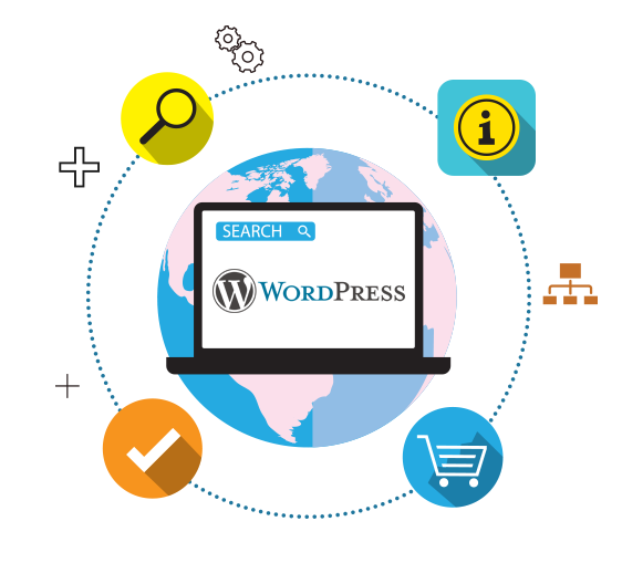 WordPress Website Building