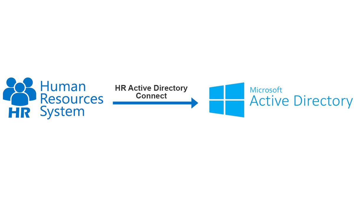 HR Active Directory Connect