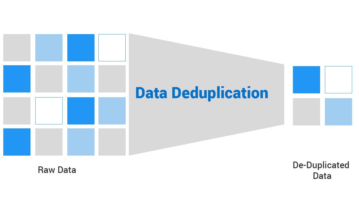 Master Data Deduplication