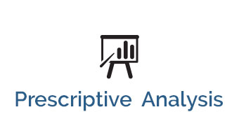 Prescriptive Analysis integration