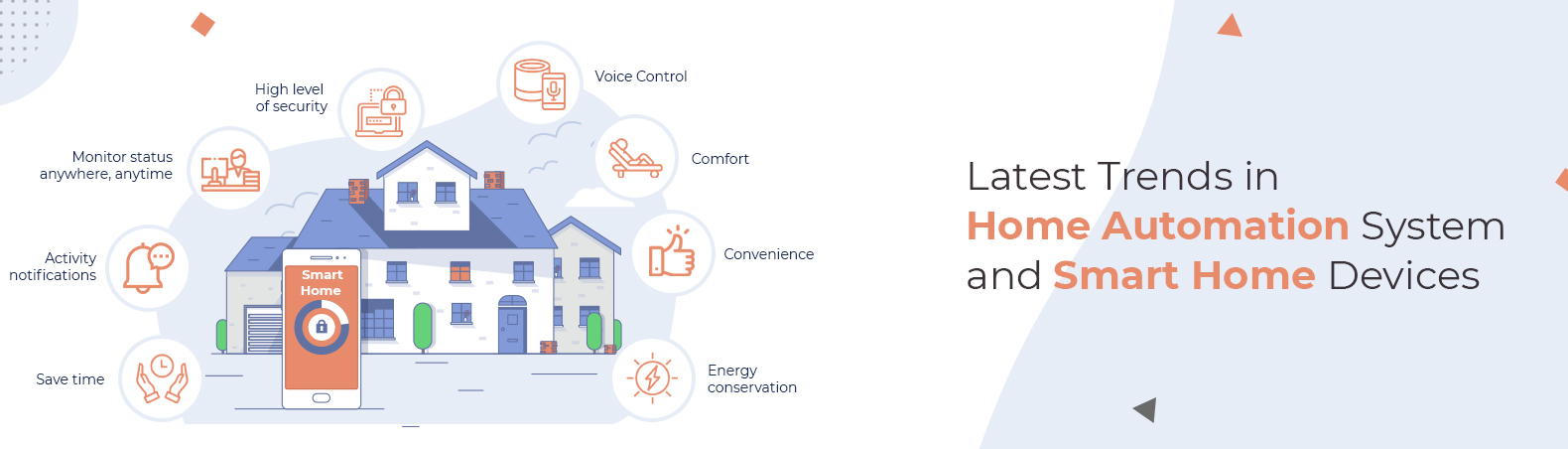 Latest Trends in Smart Home Automation System and Smart Home Devices